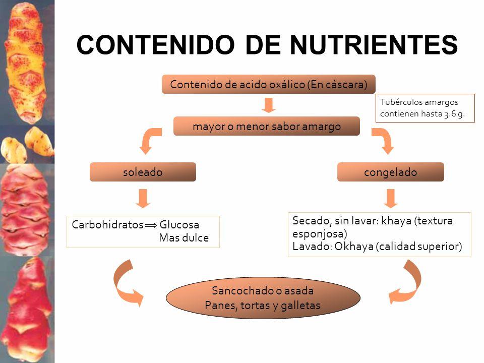 CONTENIDO DE NUTRIENTES