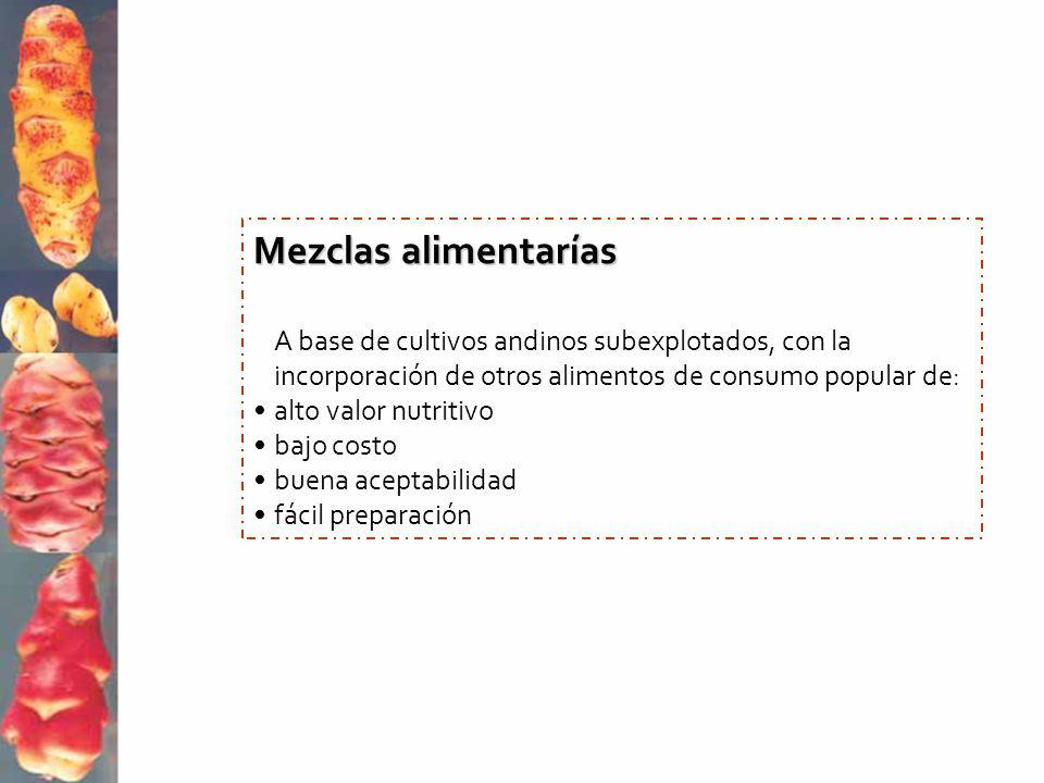 Mezclas alimentarías A base de cultivos andinos subexplotados, con la incorporación de otros alimentos de consumo popular de: