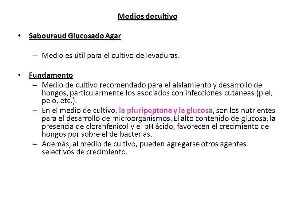 Medios decultivo Sabouraud Glucosado Agar. Medio es útil para el cultivo de levaduras. Fundamento.