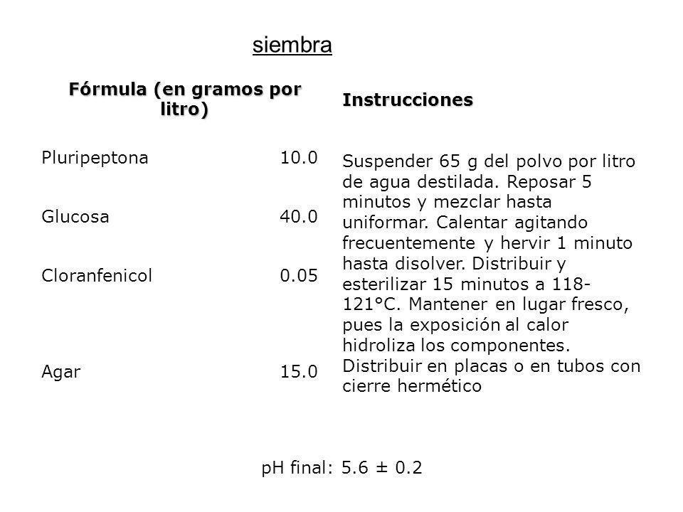 Fórmula (en gramos por litro)