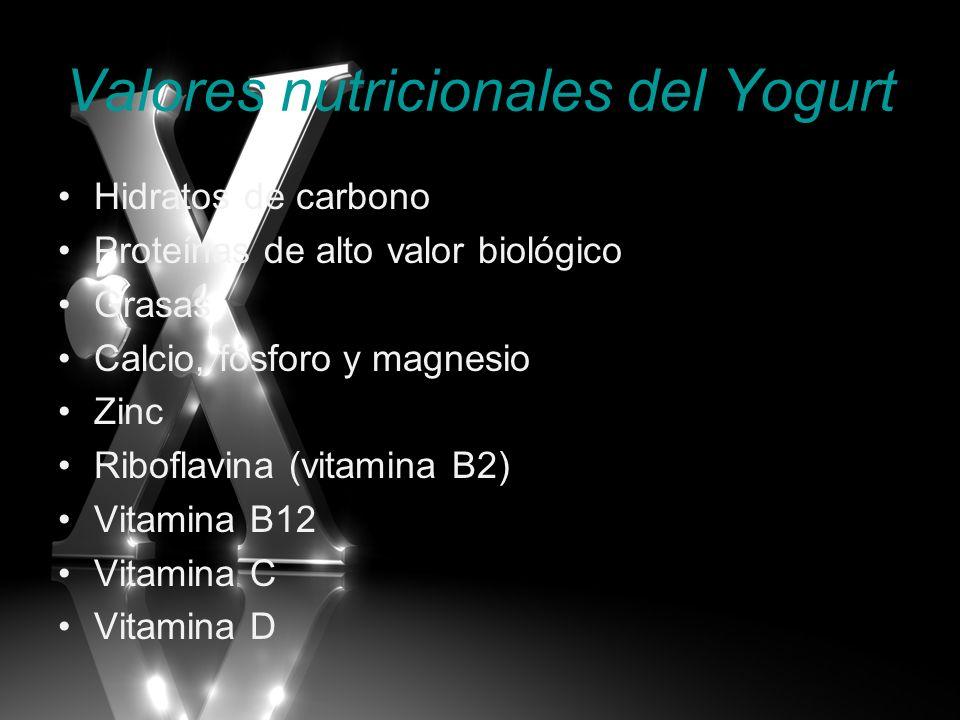 Valores nutricionales del Yogurt