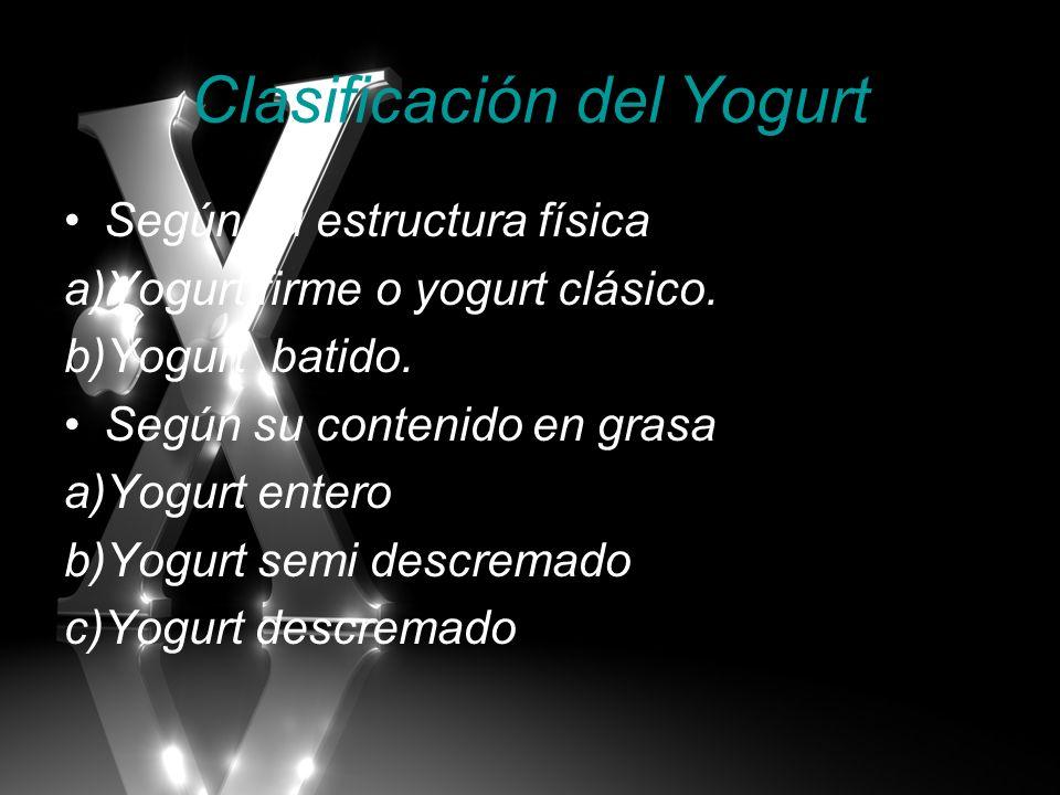Clasificación del Yogurt