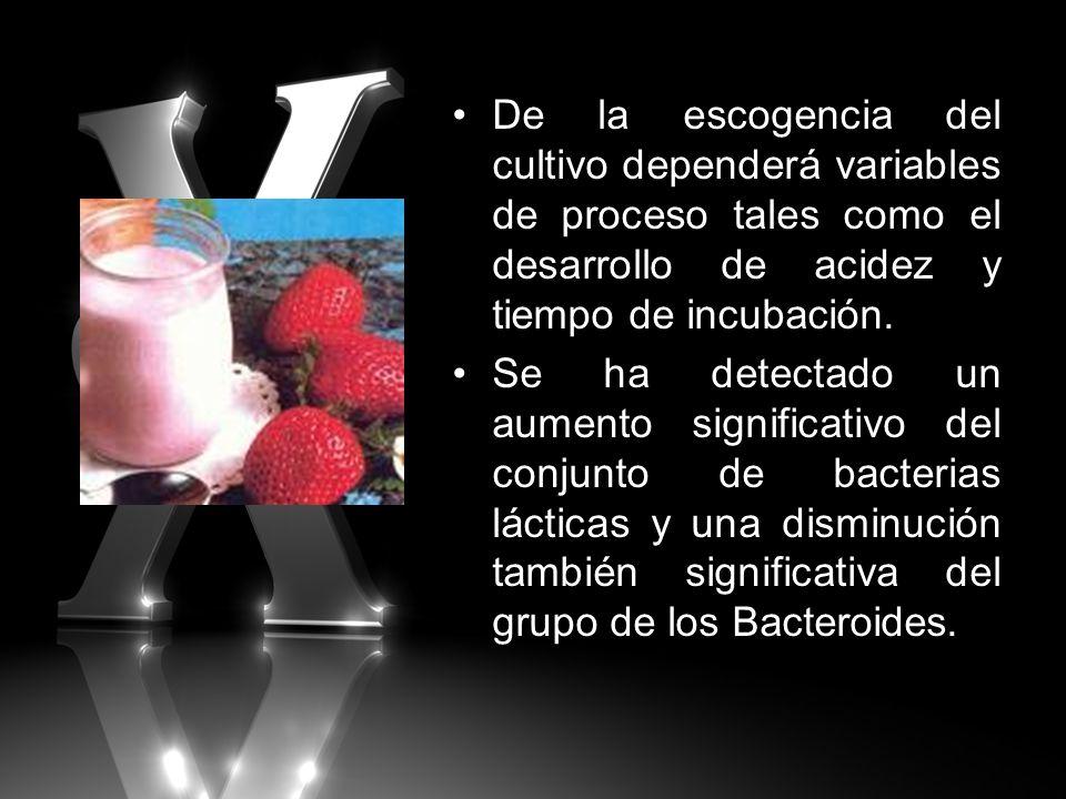 De la escogencia del cultivo dependerá variables de proceso tales como el desarrollo de acidez y tiempo de incubación.