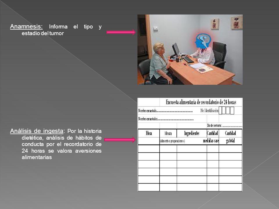 Anamnesis: Informa el tipo y estadio del tumor Análisis de ingesta: Por la historia dietética, análisis de hábitos de conducta por el recordatorio de 24 horas se valora aversiones alimentarias