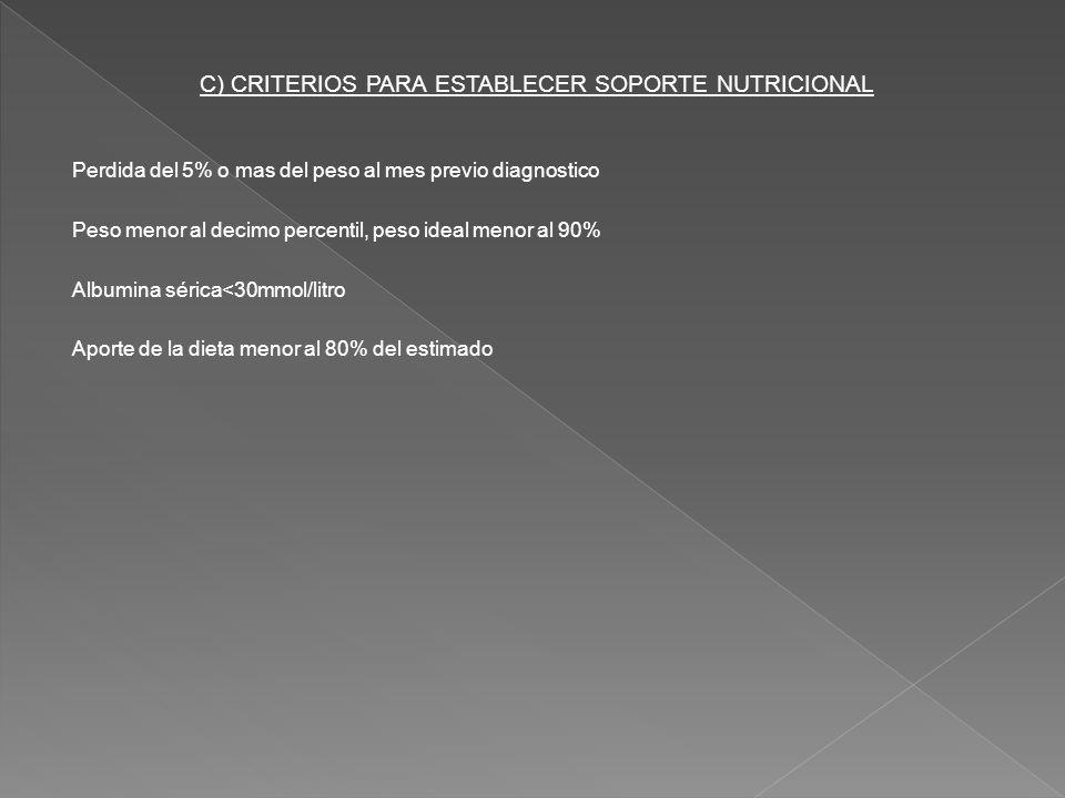 C) CRITERIOS PARA ESTABLECER SOPORTE NUTRICIONAL