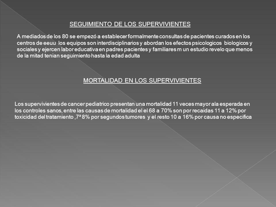SEGUIMIENTO DE LOS SUPERVIVIENTES