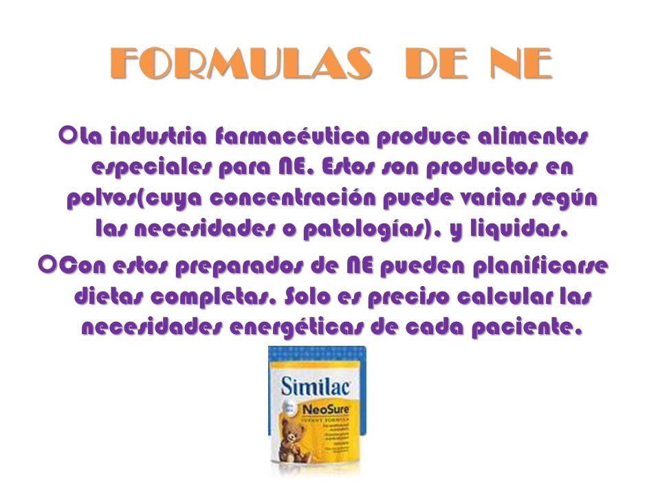 FORMULAS DE NE