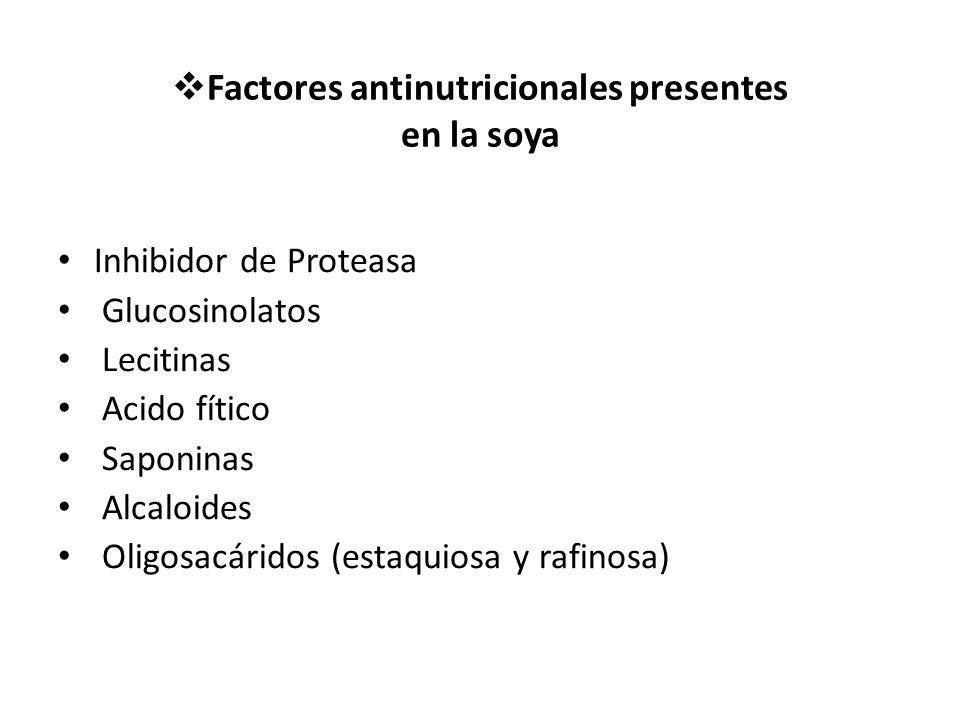 Factores antinutricionales presentes en la soya