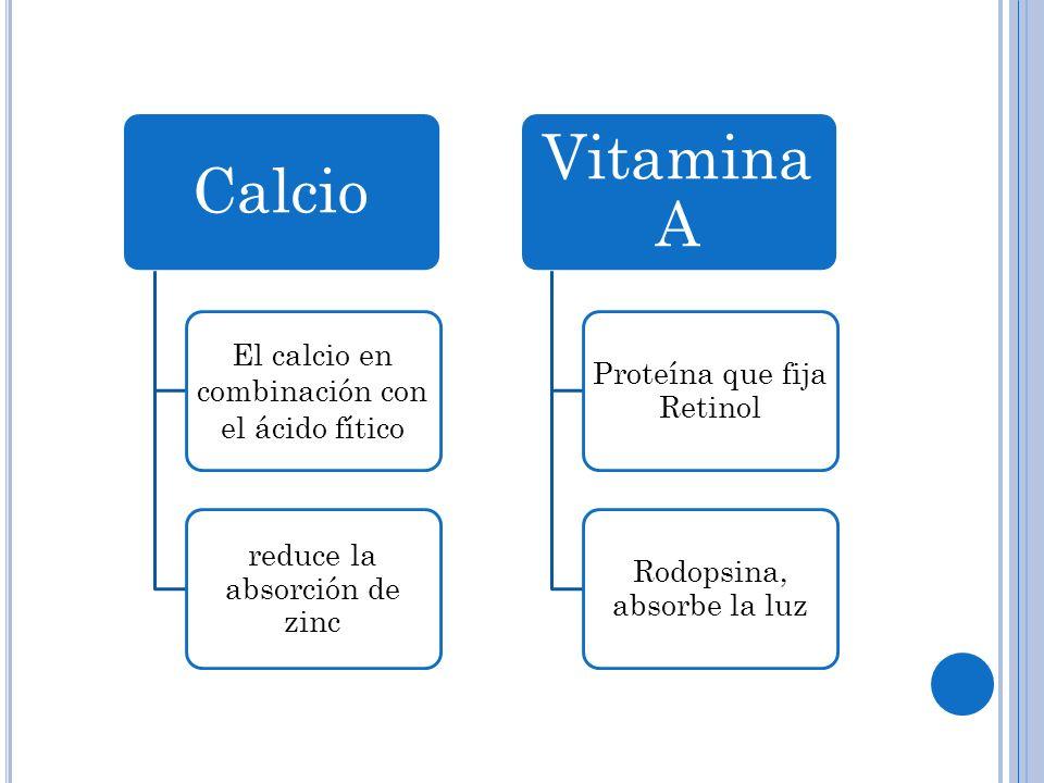 El calcio en combinación con el ácido fítico