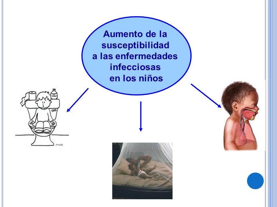 Aumento de la susceptibilidad a las enfermedades infecciosas en los niños