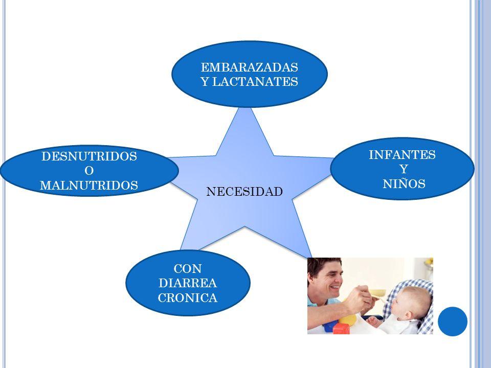 EMBARAZADAS Y LACTANATES