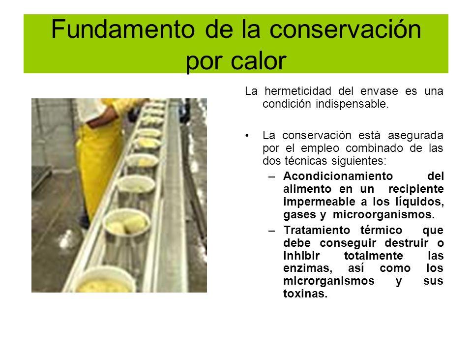 Fundamento de la conservación por calor