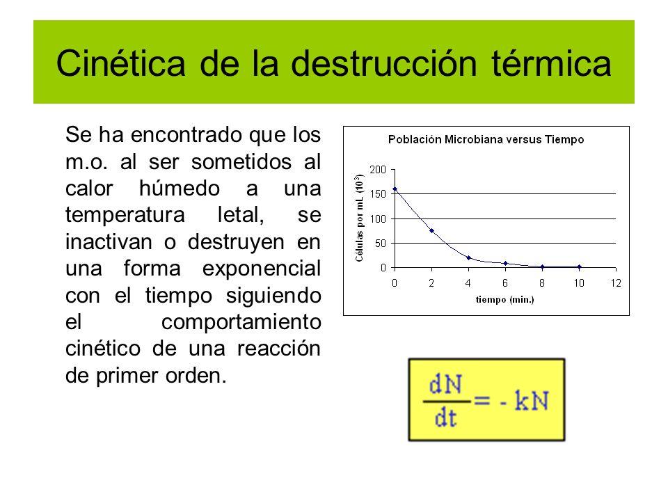 Cinética de la destrucción térmica