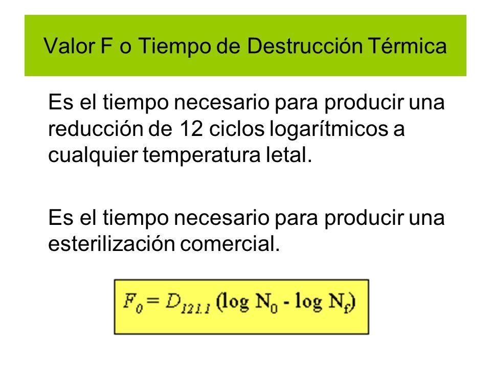 Valor F o Tiempo de Destrucción Térmica