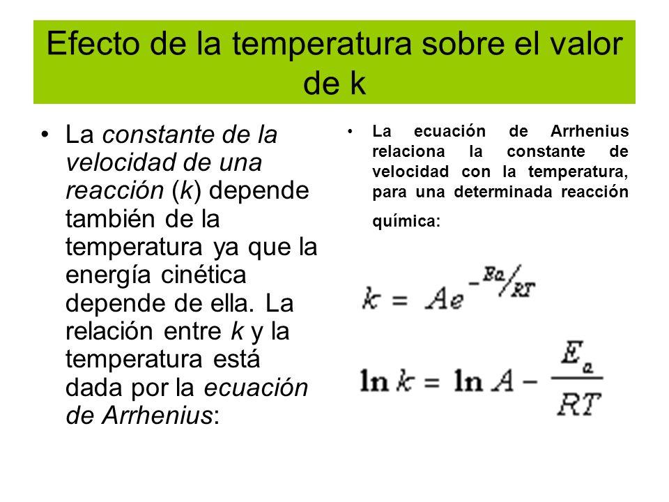 Efecto de la temperatura sobre el valor de k