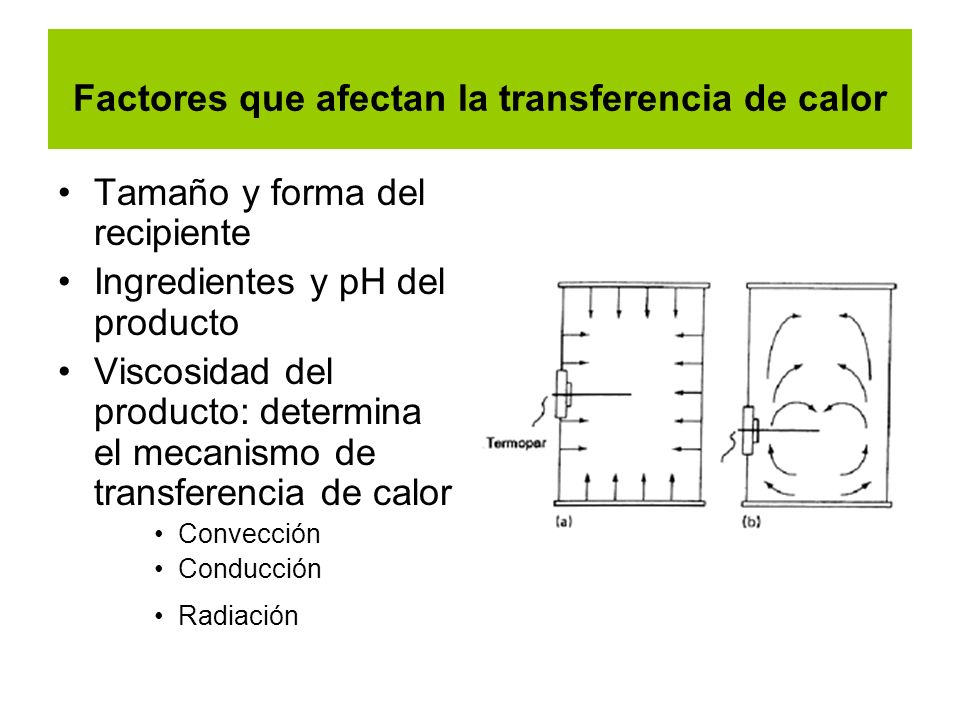 Factores que afectan la transferencia de calor