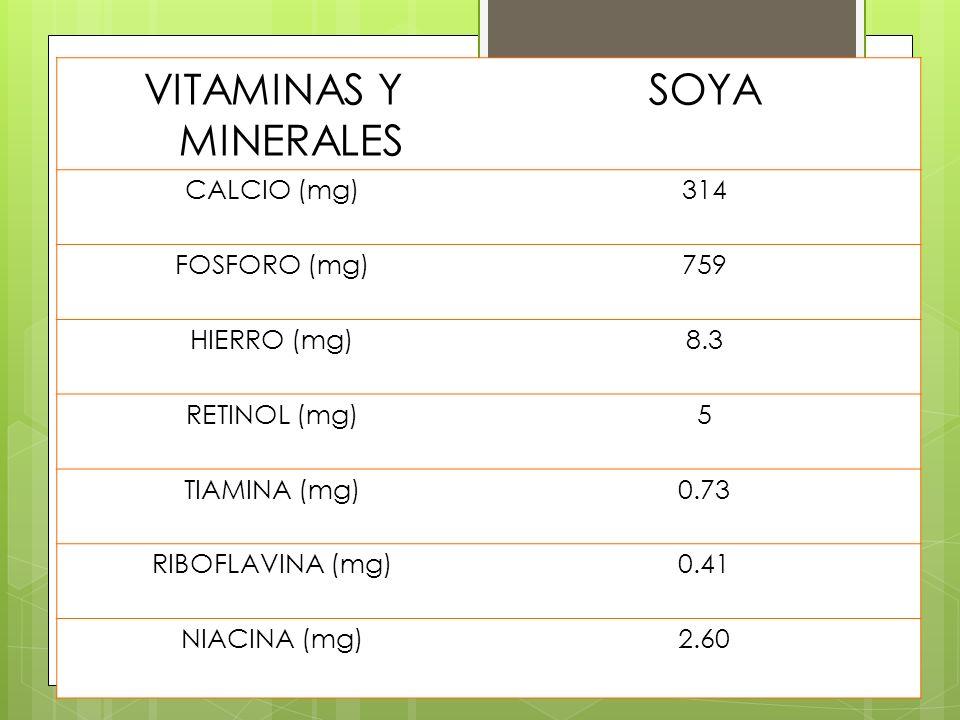 VITAMINAS Y MINERALES SOYA CALCIO (mg) 314 FOSFORO (mg) 759