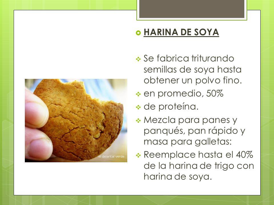 HARINA DE SOYA Se fabrica triturando semillas de soya hasta obtener un polvo fino. en promedio, 50%