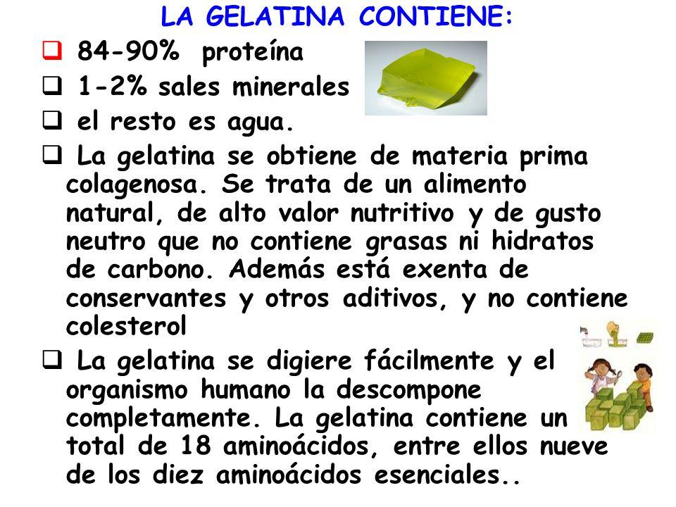 LA GELATINA CONTIENE:84-90% proteína 1-2% sales minerales. el resto es agua.