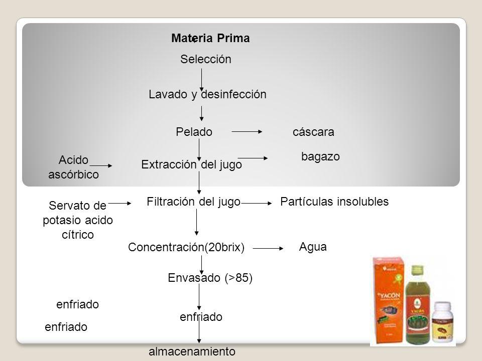 Servato de potasio acido cítrico
