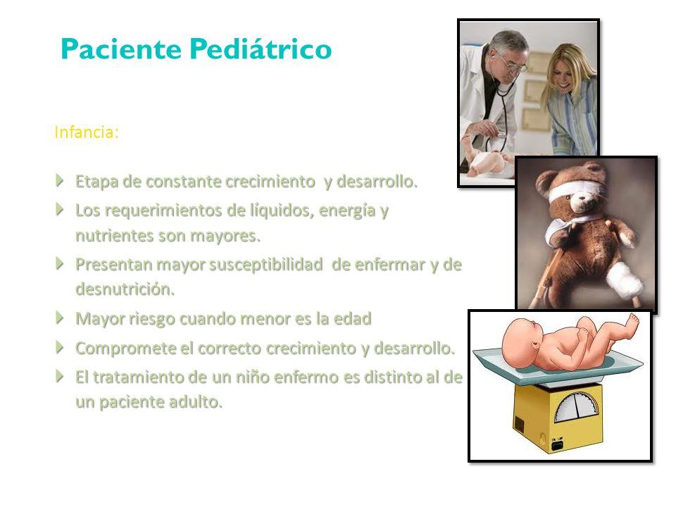 Paciente Pediátrico Infancia: