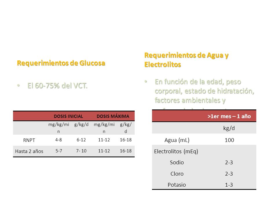 El 60-75% del VCT. Requerimientos de Agua y Electrolitos