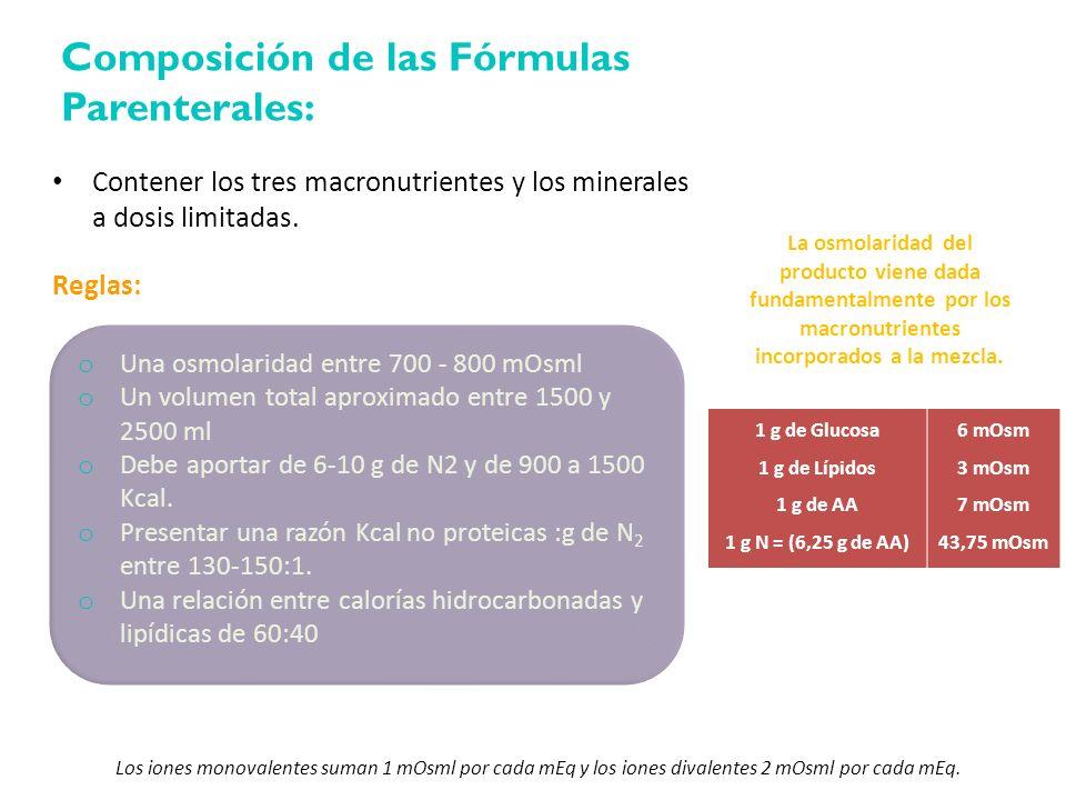 Composición de las Fórmulas Parenterales: