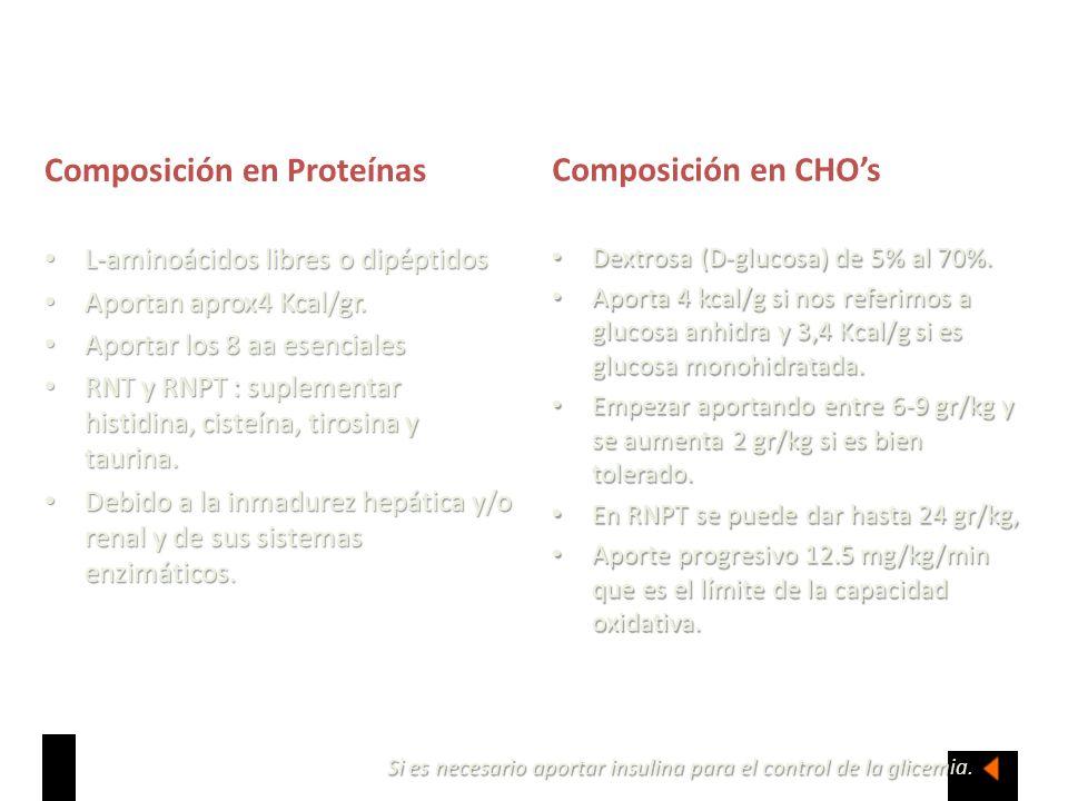 Composición en Proteínas Composición en CHO's