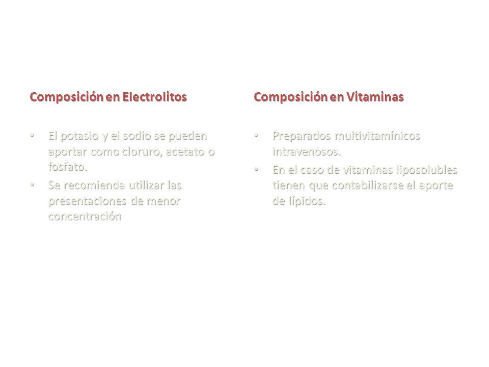 Composición en Electrolitos Composición en Vitaminas
