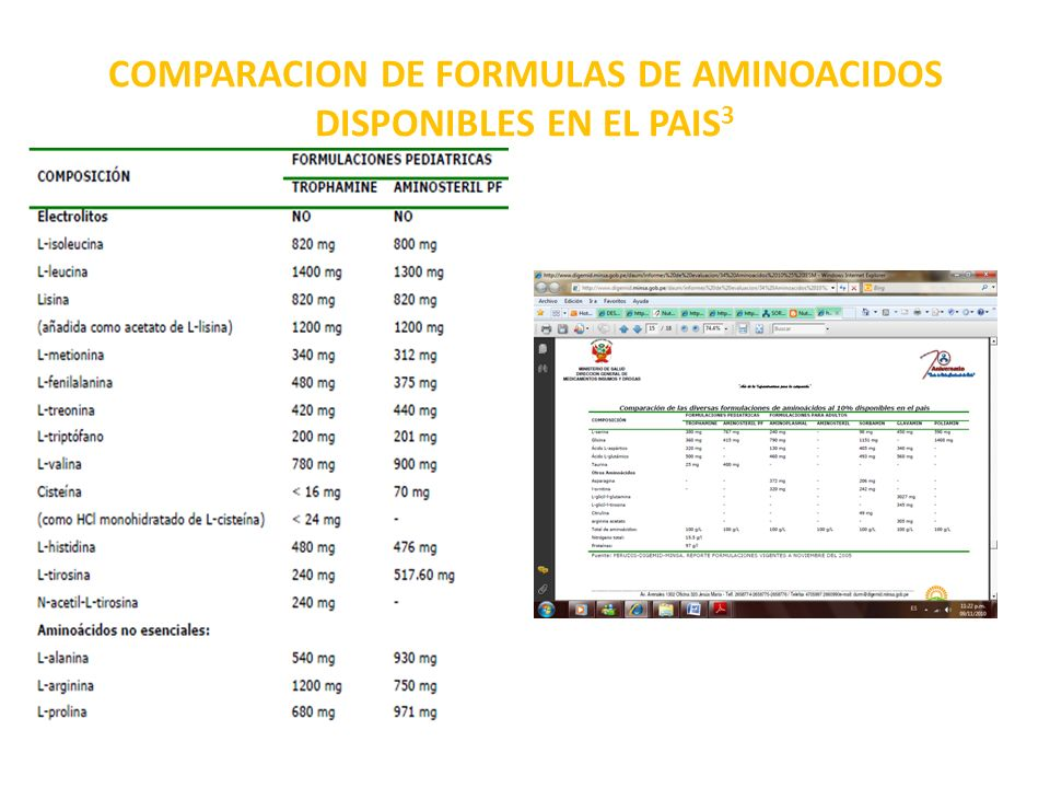 COMPARACION DE FORMULAS DE AMINOACIDOS DISPONIBLES EN EL PAIS3