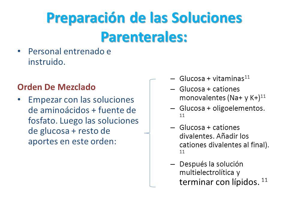 Preparación de las Soluciones Parenterales: