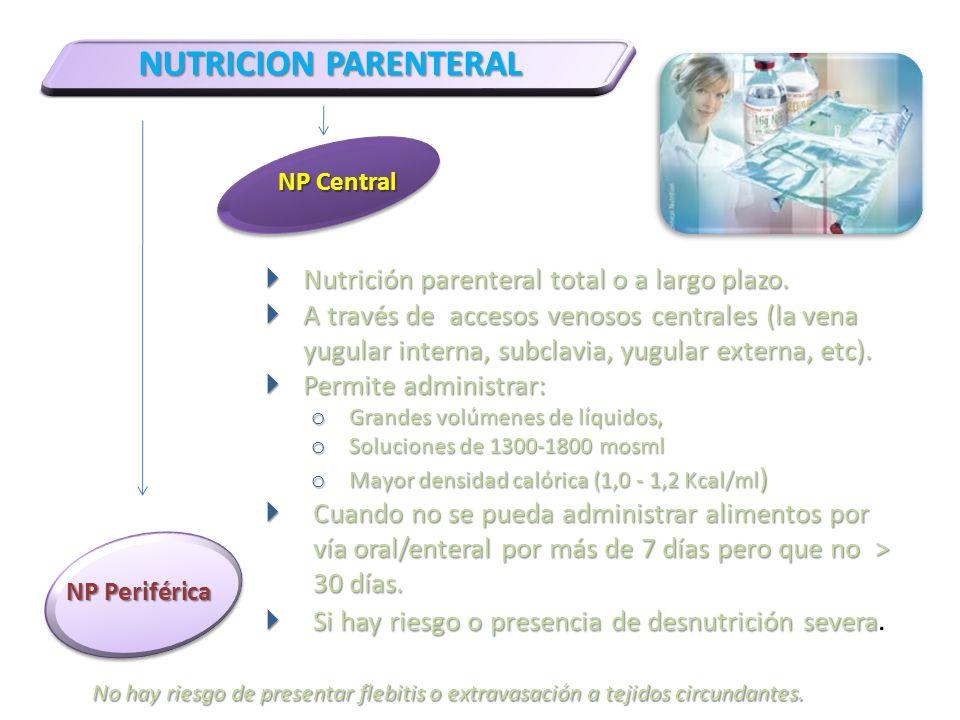 NUTRICION PARENTERAL Nutrición parenteral total o a largo plazo.