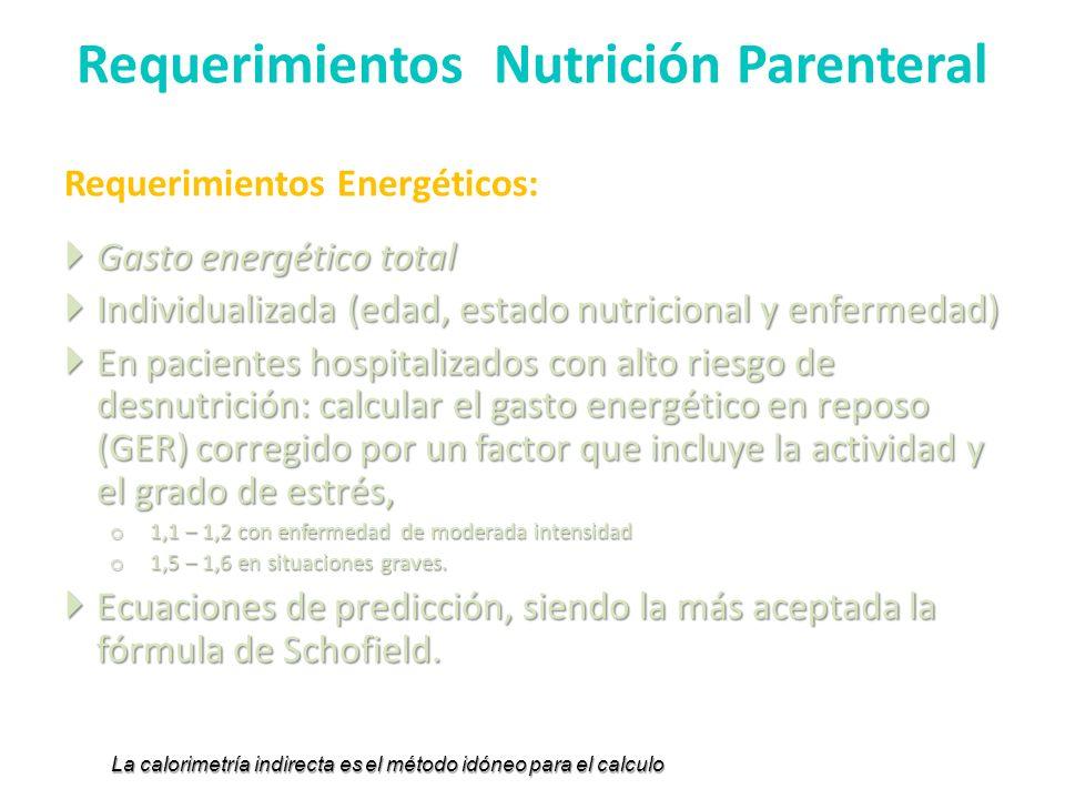 Requerimientos Nutrición Parenteral