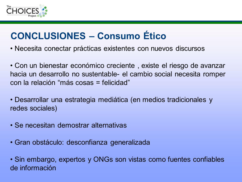 CONCLUSIONES – Consumo Ético