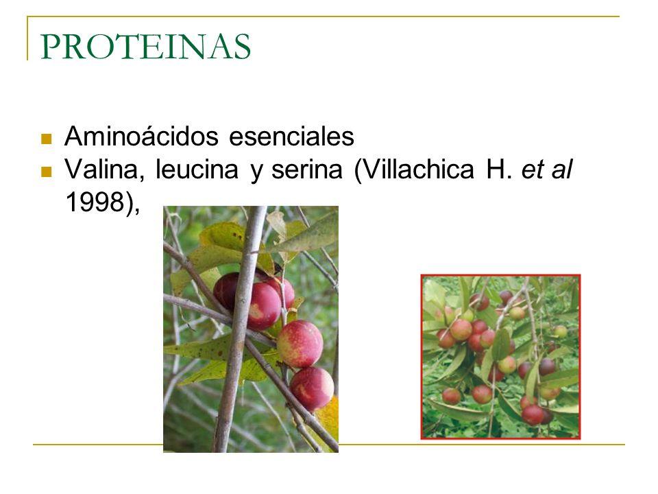 PROTEINAS Aminoácidos esenciales