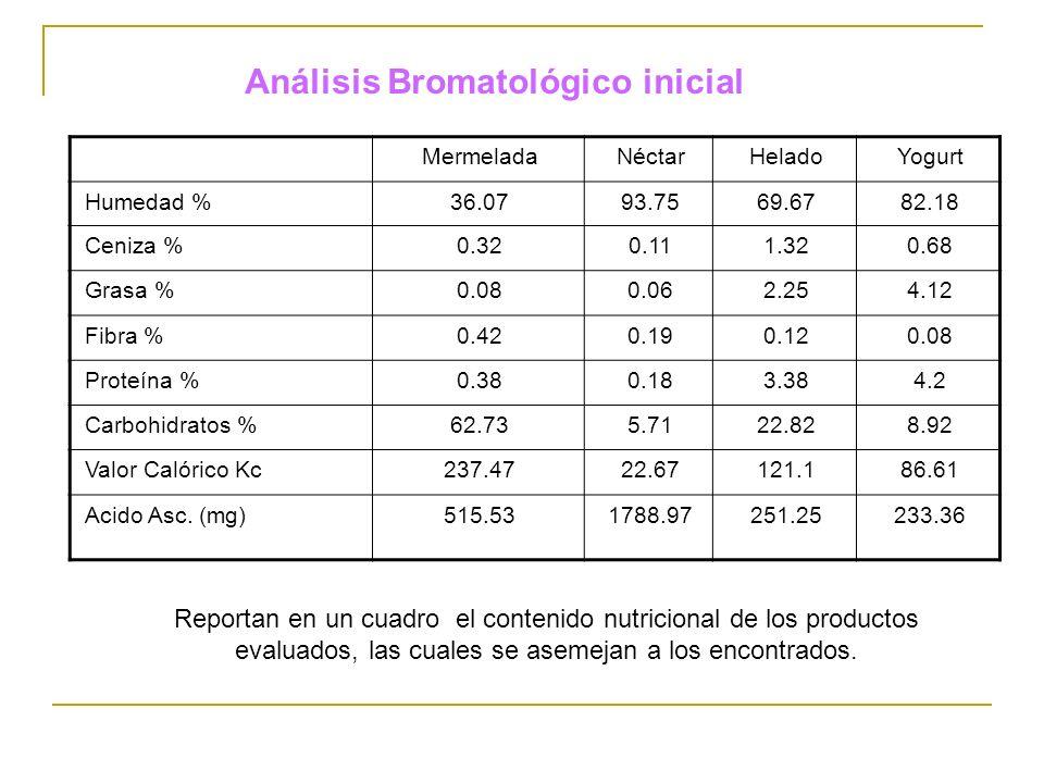 Análisis Bromatológico inicial