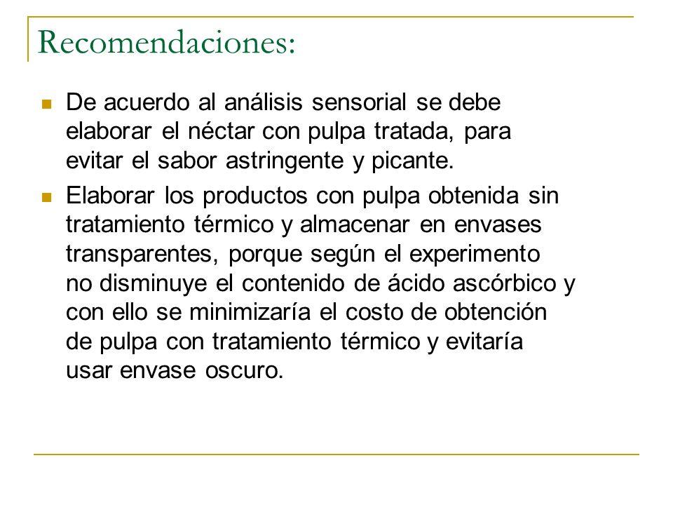 Recomendaciones: De acuerdo al análisis sensorial se debe elaborar el néctar con pulpa tratada, para evitar el sabor astringente y picante.