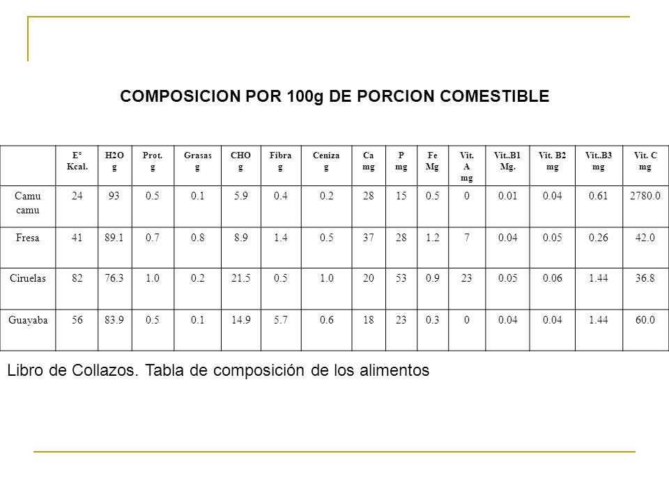 COMPOSICION POR 100g DE PORCION COMESTIBLE