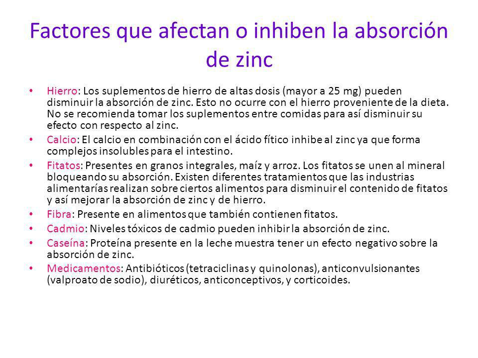Factores que afectan o inhiben la absorción de zinc