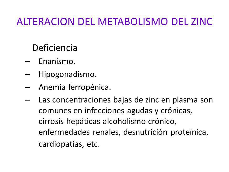 ALTERACION DEL METABOLISMO DEL ZINC