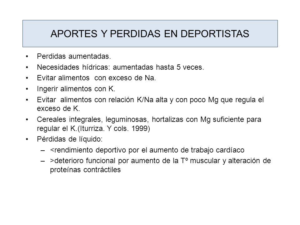 APORTES Y PERDIDAS EN DEPORTISTAS