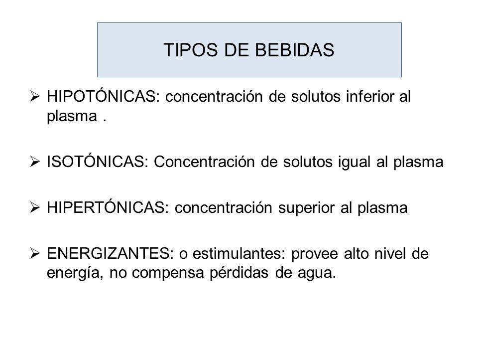 Tipos de bebidas HIPOTÓNICAS: concentración de solutos inferior al plasma . ISOTÓNICAS: Concentración de solutos igual al plasma.