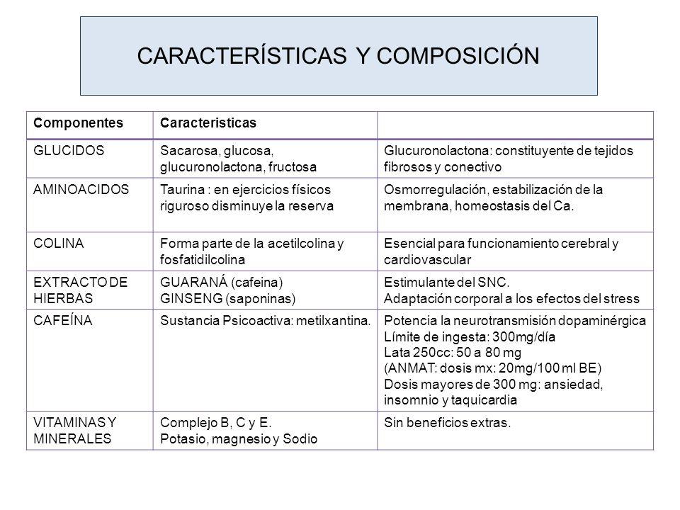 Características y composición