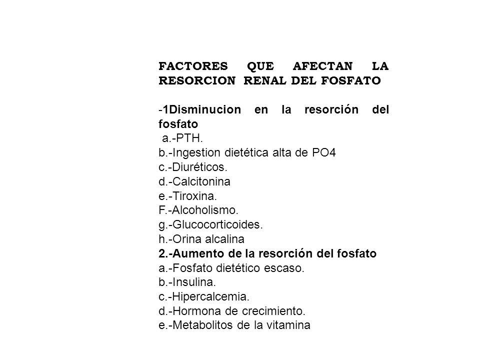 FACTORES QUE AFECTAN LA RESORCION RENAL DEL FOSFATO