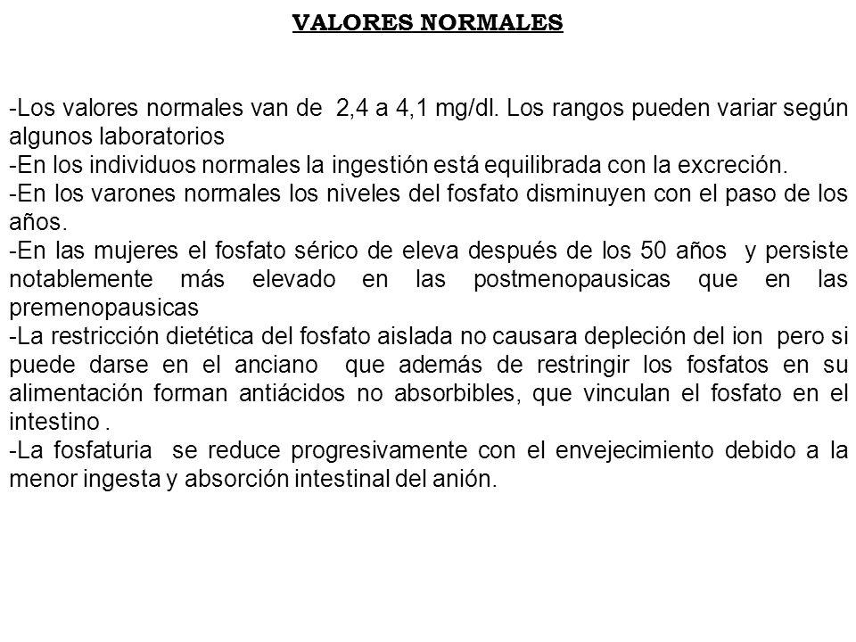 VALORES NORMALES -Los valores normales van de 2,4 a 4,1 mg/dl. Los rangos pueden variar según algunos laboratorios.