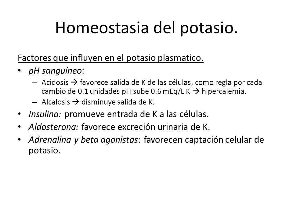 Homeostasia del potasio.