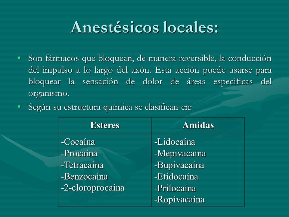 Anestésicos locales: