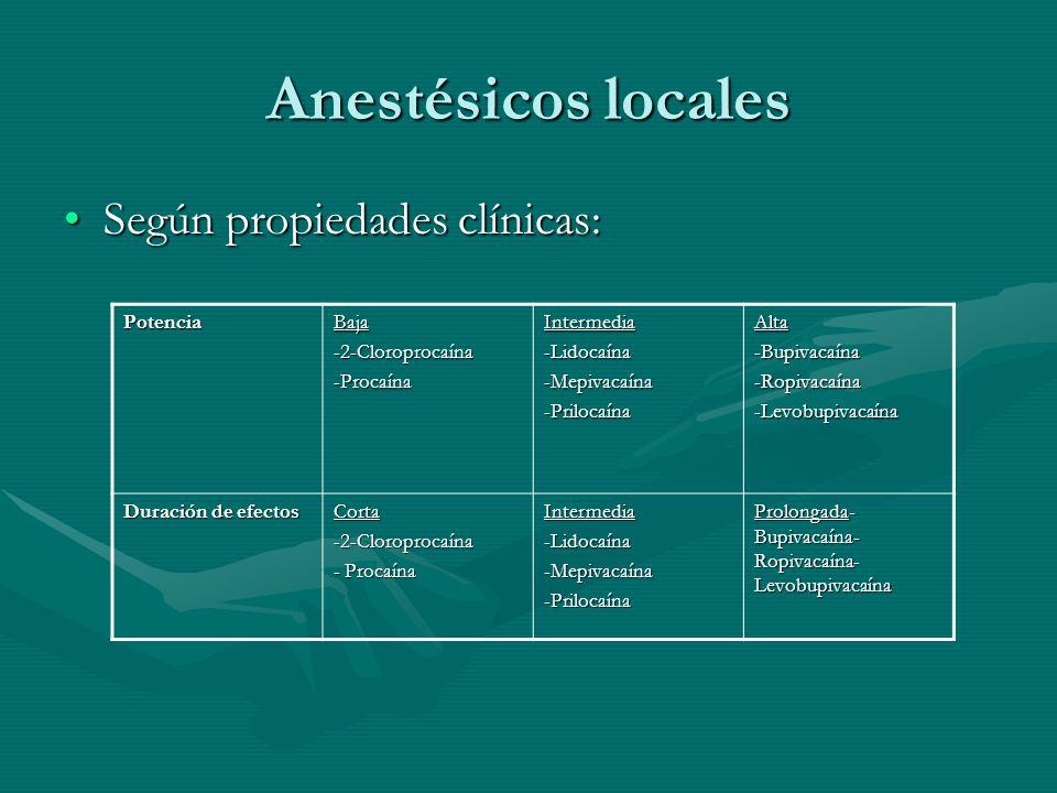 Anestésicos locales Según propiedades clínicas: Potencia Baja