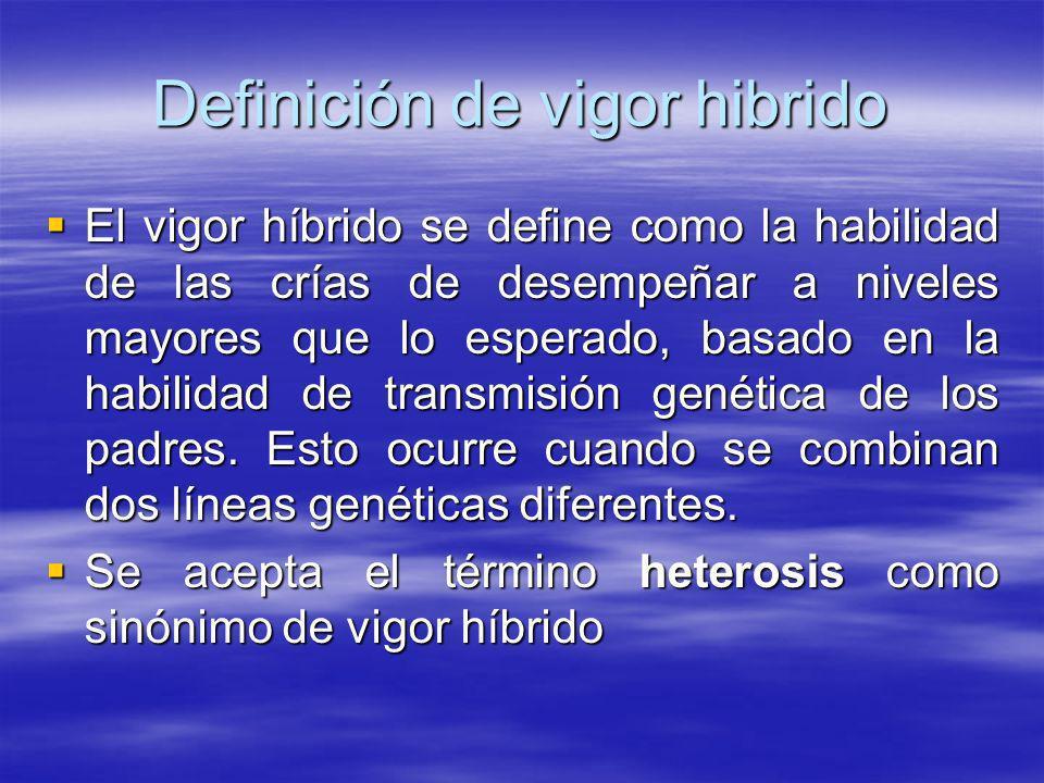 Definición de vigor hibrido
