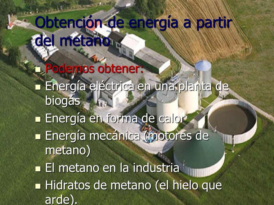 Obtención de energía a partir del metano